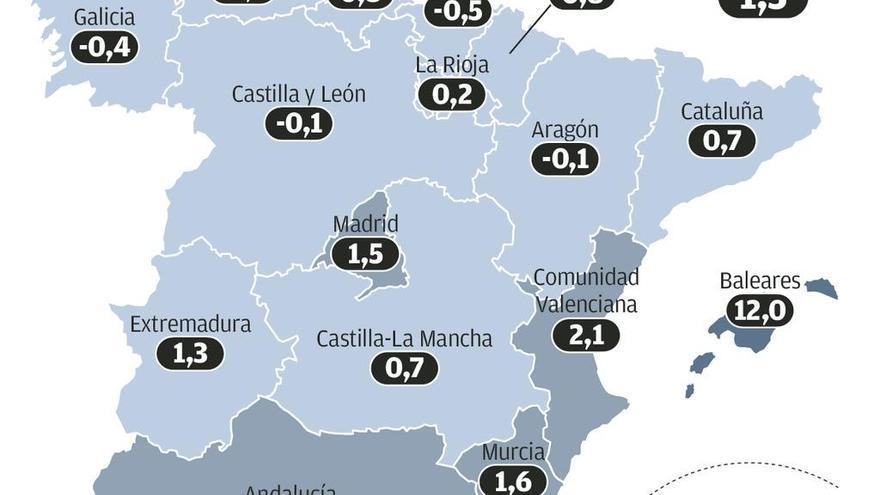 Galicia perdió 800 autónomos en 9 meses con la ley para incentivar el autoempleo