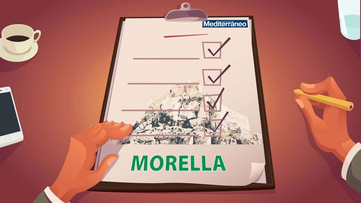 Geografía, historia, cultura, gastronomía... saca a relucir tus conocimientos de Morella en este test.