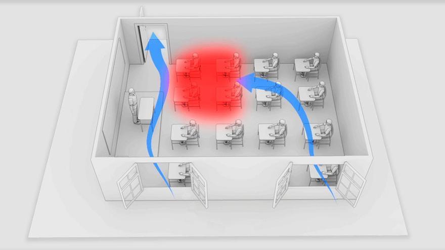 Cambio de aires en los colegios: ahora piden ventilar las aulas todo el rato