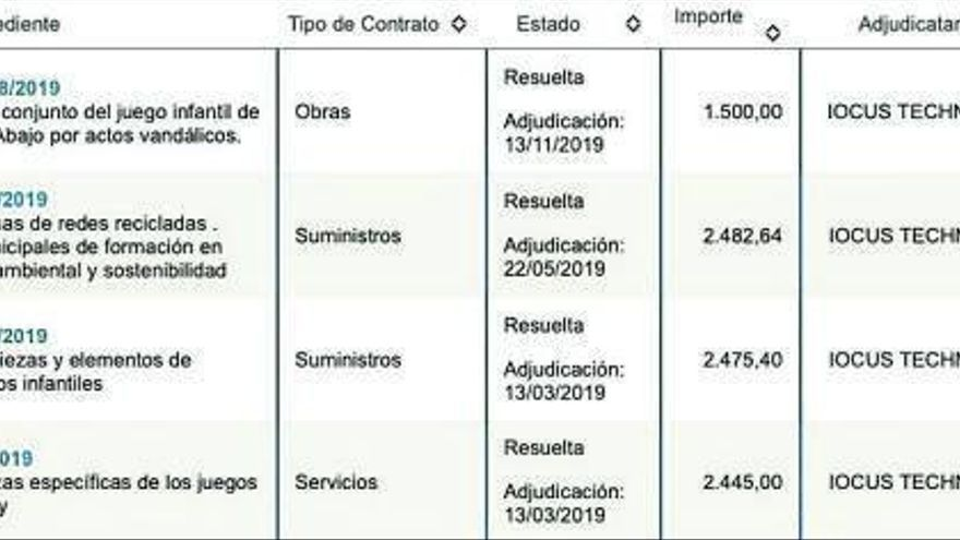 Alberto Vega pagará 60.000 euros de fianza y la empresaria gallega, 6.000