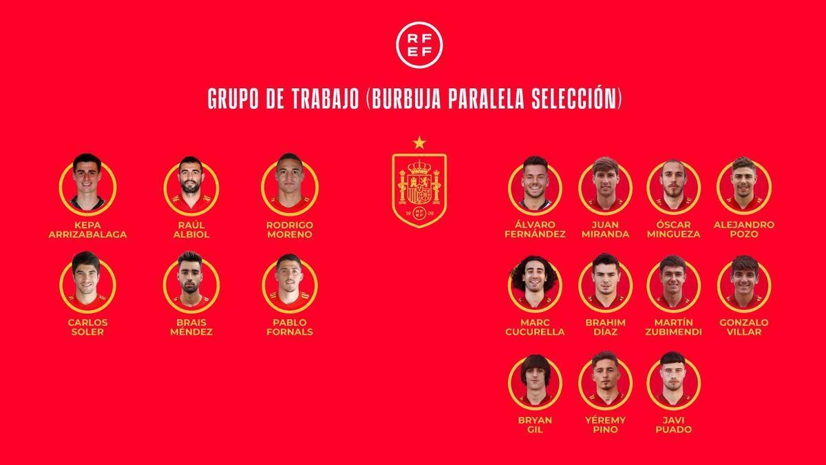 Yeremi Pino, jugador del Villarreal, en la 'burbuja' paralela.