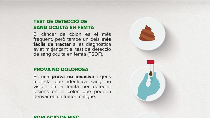 Cribratge de càncer de còlon a Figueres per a la seva detecció precoç