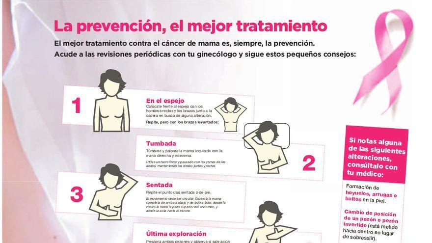 Este 19 de octubre se celebra el Día del Cáncer de Mama.