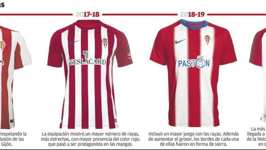 La nueva camiseta del Sporting será menos innovadora, sin volver a lo clásico