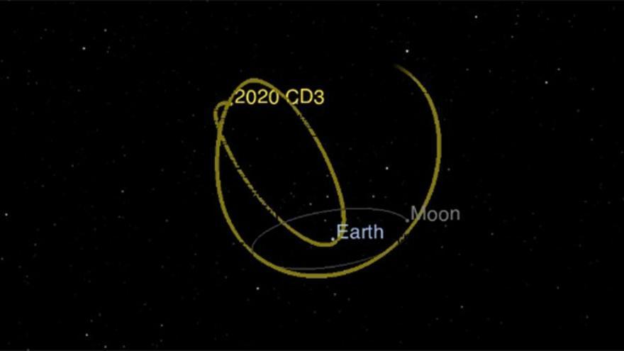 El NOT contribuye a la caracterización de una nueva miniluna en órbita alrededor de la Tierra