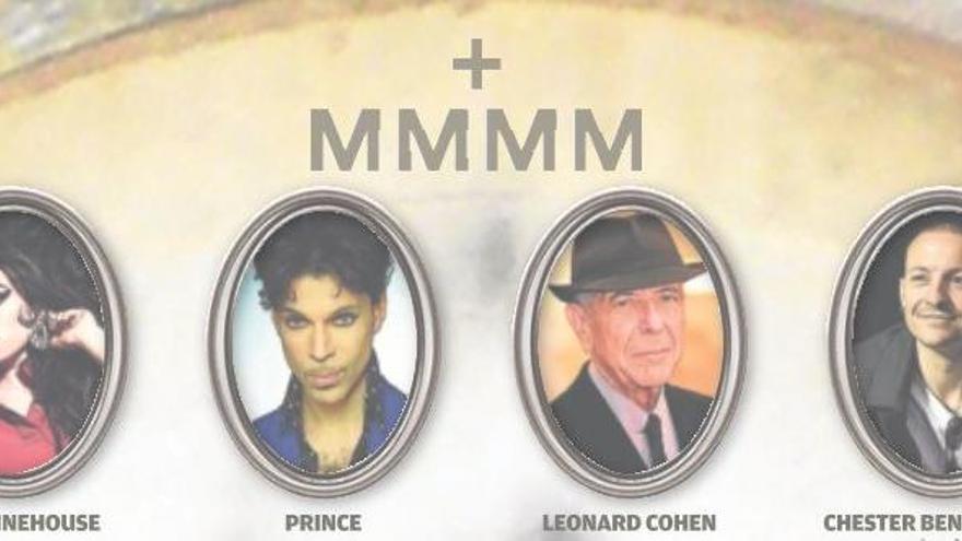 Mercat de Música Morta de Manresa: Concerts per evocar els morts
