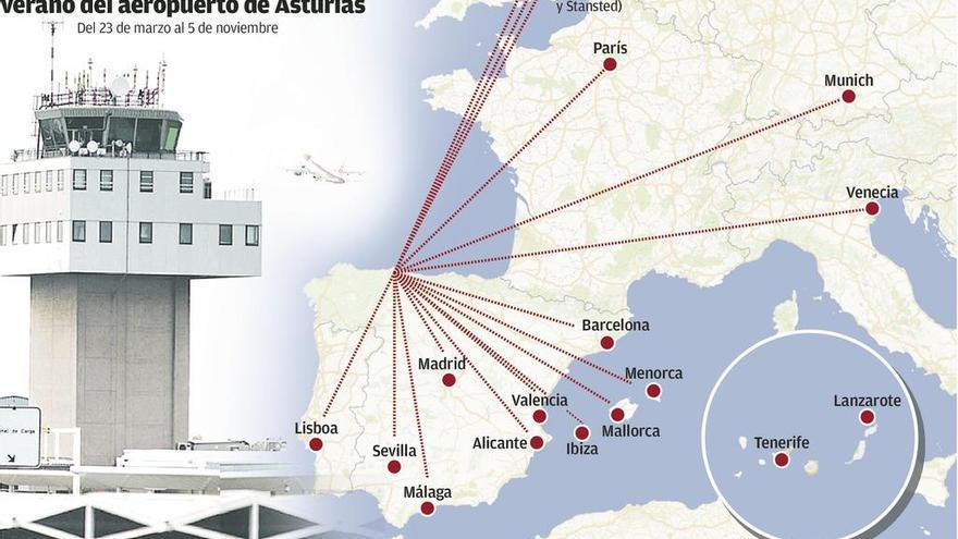 Vuelos nacionales a 9 euros y europeos a 20, las ofertas estivales del aeropuerto
