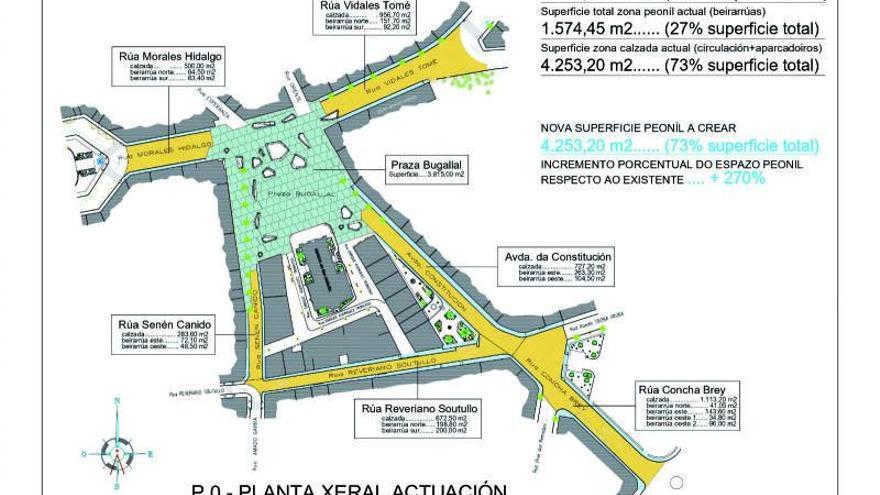 Ponteareas humanizará las seis calles colindantes con la Plaza de Bugallal