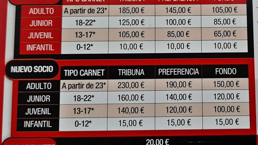 Ligero incremento del precio de los abonos del Zamora CF