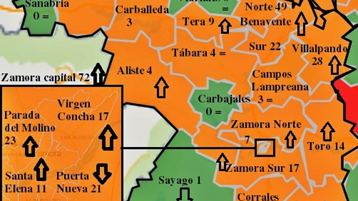 Nuevo repunte COVID en Zamora con 86 positivos, el máximo aumento del mes