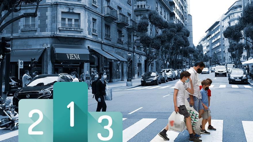 Este es el ranking de los concejos más ricos de Asturias: Oviedo lidera la tabla y Gijón ocupa el cuarto puesto