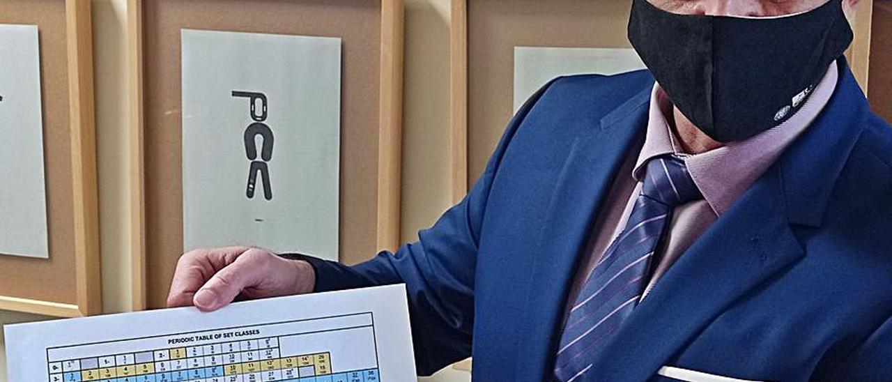 El investigador Luis Nuño muestra su tabla periódica.  | LEVANTE-EMV