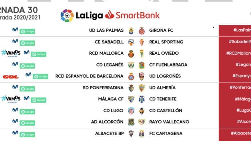 El Girona ja coneix el dia que visitarà el Las Palmas