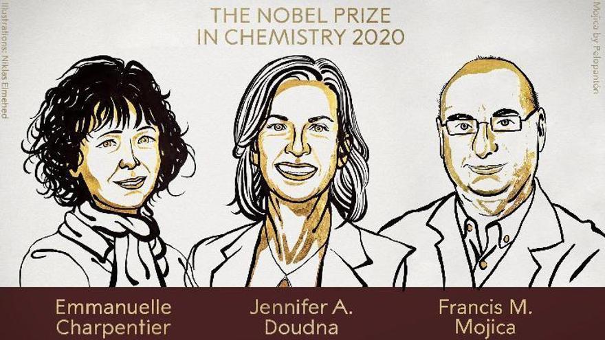 El Nobel se olvida de Mojica