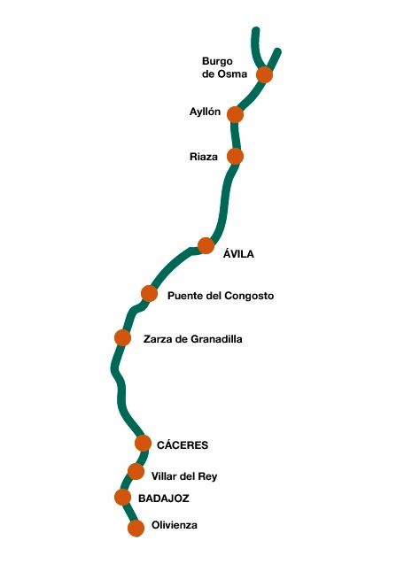 Cañada Real Soriana Occidental