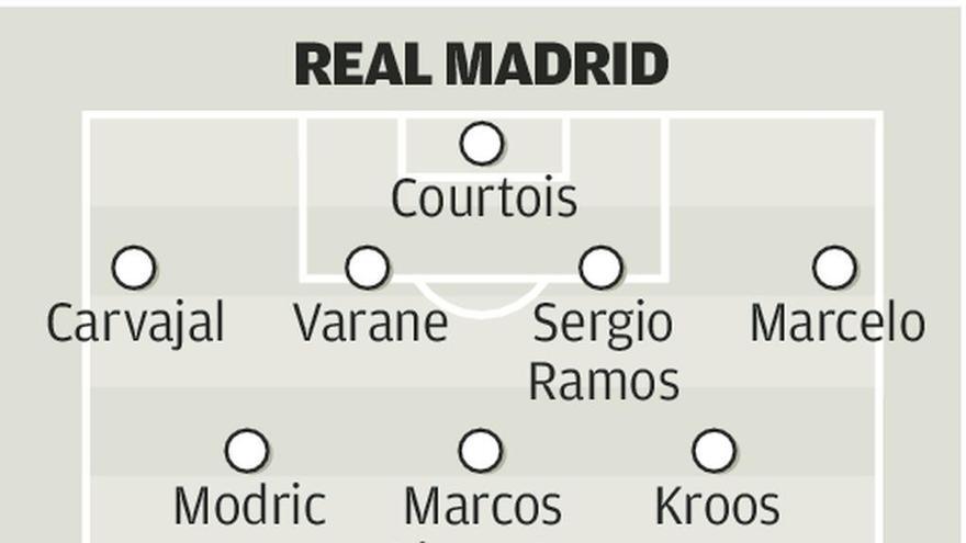 El Madrid, obligado a revalidar su hegemonía
