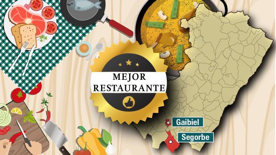 Encuesta | ¿Cuáles son los mejores restaurantes de Segorbe y Gaibiel?