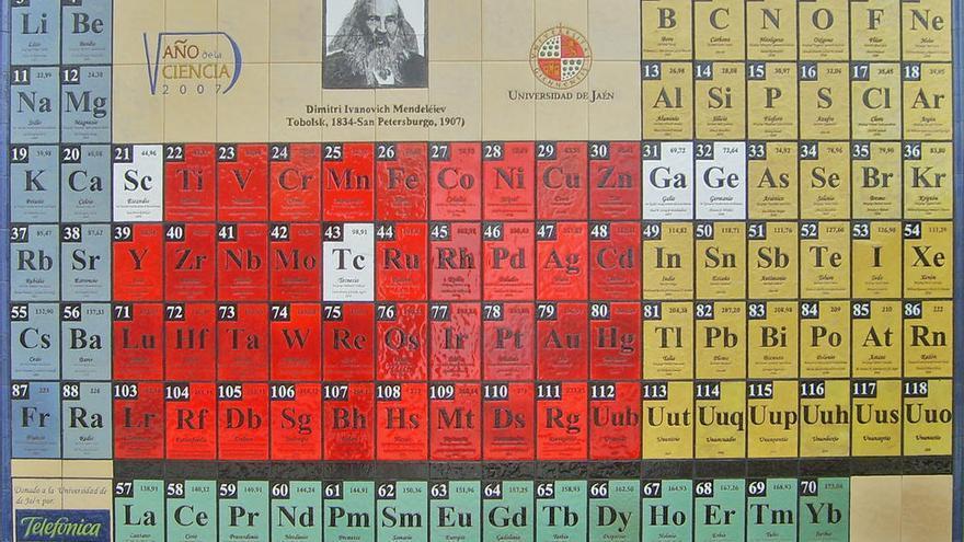 Física e química no século XIX