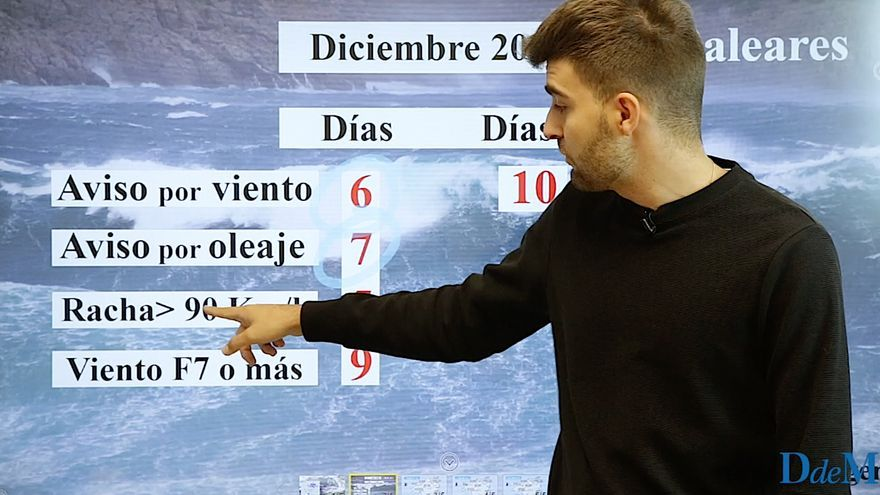 El tiempo del fin de semana en Mallorca: avisos por rachas de 70-80 Km/h mañana sábado