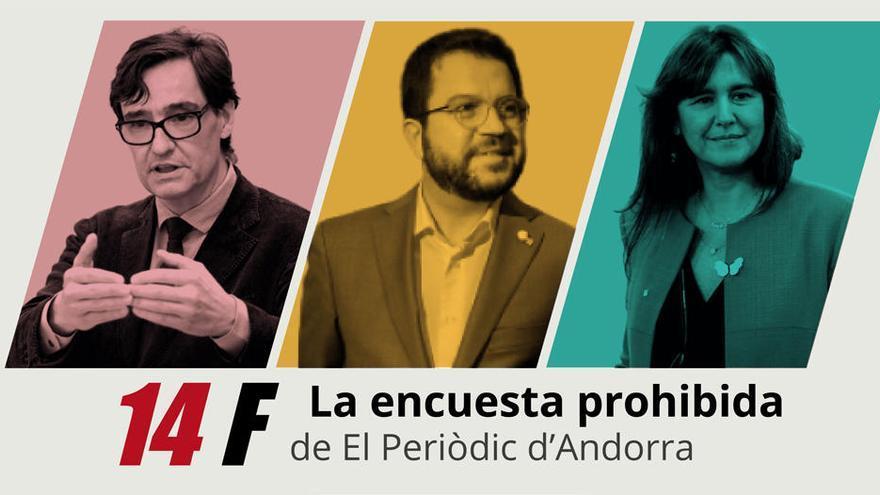 Encuesta prohibida de las elecciones catalanas 2021: cuarto sondeo