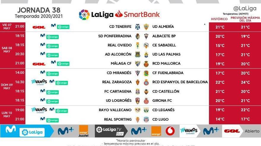 Ja es coneix l'horari del partit al camp de la UD Logronyès