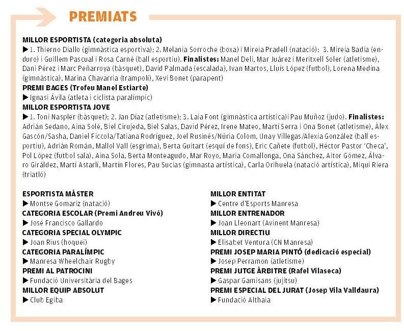 Llistat d'esportistes premiats en la 50a Nit de l'Esportista de Manresa