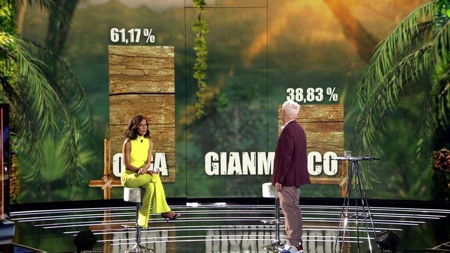 Salen a la luz los porcentajes con los que e Olga ganó Supervivientes y salta la polémica
