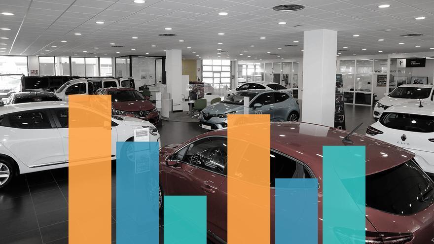 Cuatro de cada diez vehículos que se venden en Galicia son ya electrificados