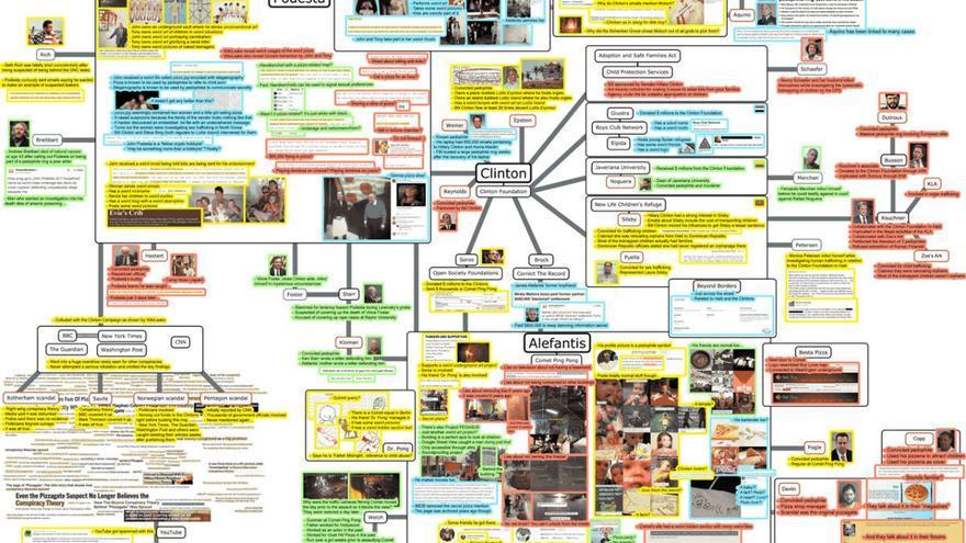 El mapa de Anonymous que involucra la red de Jeffrey Epstein con todo Hollywood