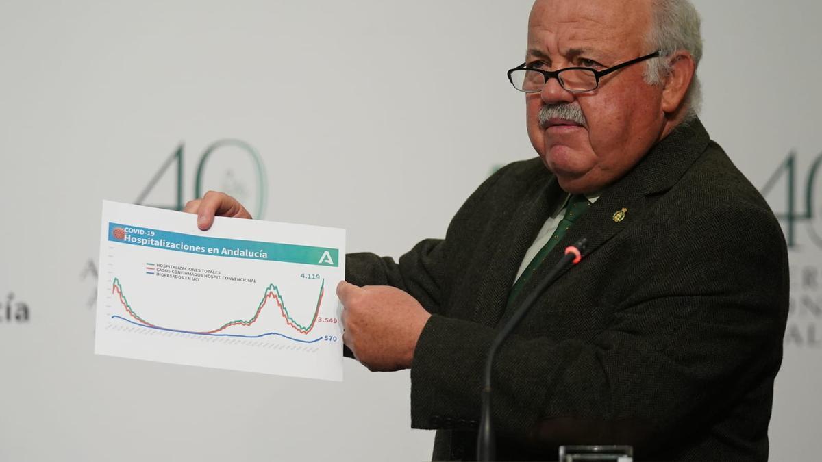 Jesús Aguirre, consejero de Salud.