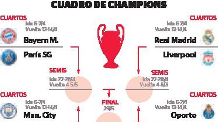 El Liverpool se cruza en el camino del Real Madrid