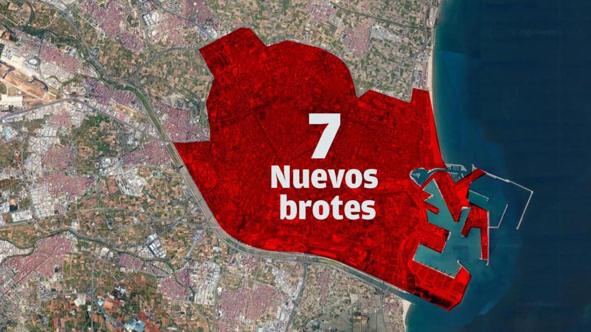 La capital del Túria ha registrado siete nuevos brotes en el último día.