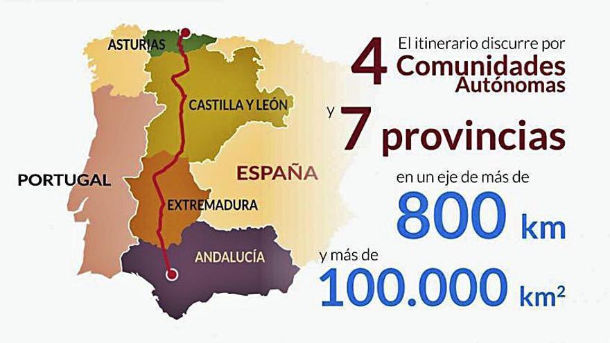 Benavente envía su moción de la Vía de la Plata a 25 municipios de León y Zamora