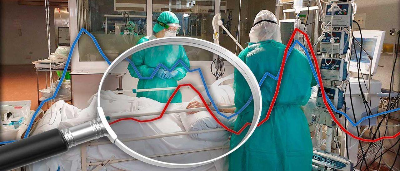 Un equipo de sanitarios en la UCI del hospital Povisa tratando a pacientes Covid.