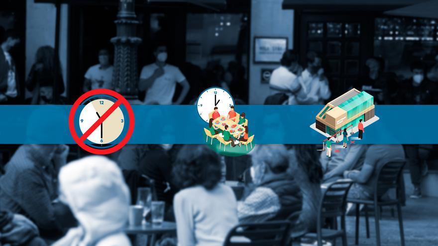 Guía para entender los cambios en las restricciones de Asturias: los alivios en la hostelería y la vida tras el estado de alarma