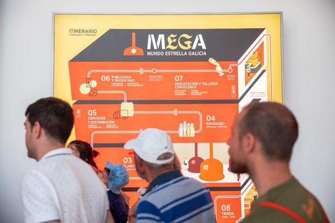 MEGA | Así es el Museo Estrella Galicia