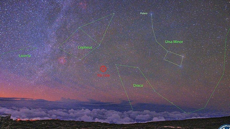 Descoberta de cinc sistemes planetaris nous, a Albanyà