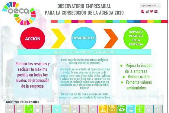 Sostenibilidad: Imagen de una de las recomendaciones del OECA.