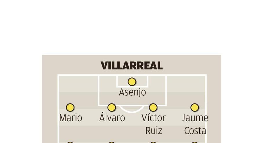 El Barça, con lo justo a Villarreal