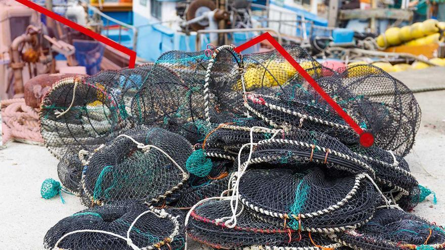 La pesca rebaja sus capturas a un mínimo histórico por desguaces y venta de barcos