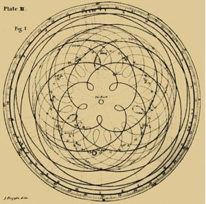la Rosa Geométrica.