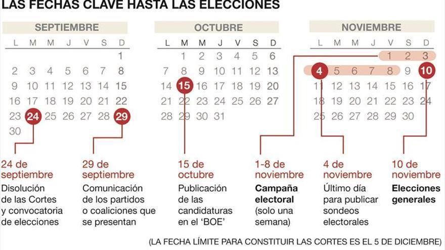 Sánchez abre la campaña contra Rivera e Iglesias