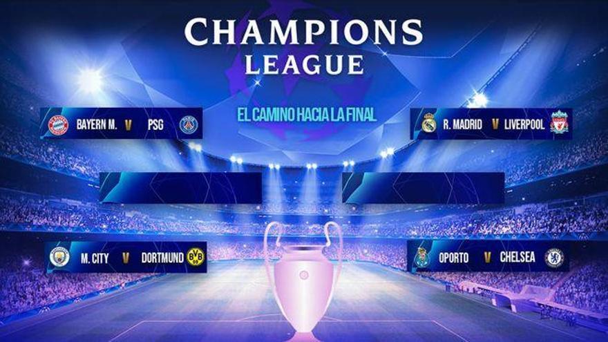 Així queden els quarts de final de la Champions