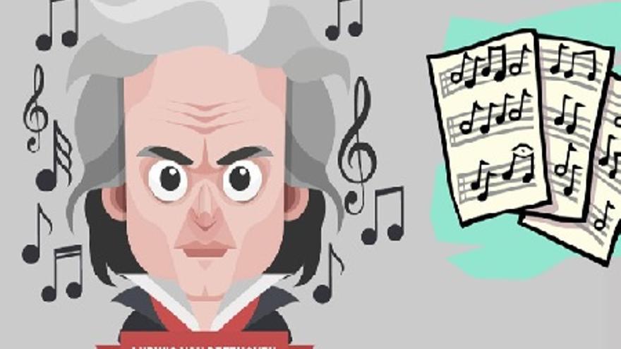 Concierto Sinfónico I: Yo soy Beethoven
