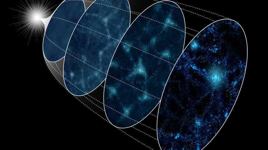 El IAC crea 4.000 universos simulados para verificar las teorías de la inflación
