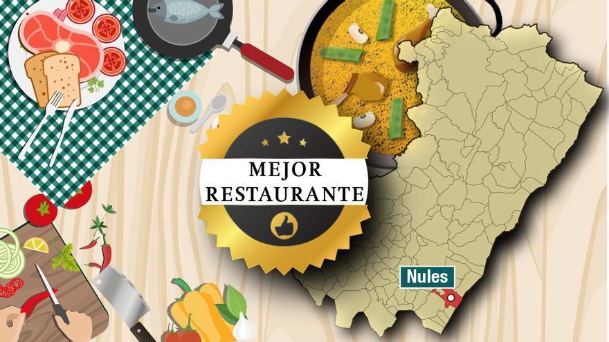 ¿Cuál de estos cuatro restaurantes es el mejor de Nules?