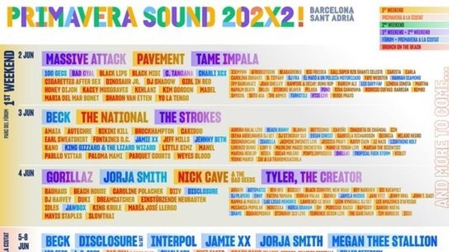 El Primavera Sound 2022 anuncia The Strokes, Nick Cave, Gorillaz, Dua Lipa i Beck