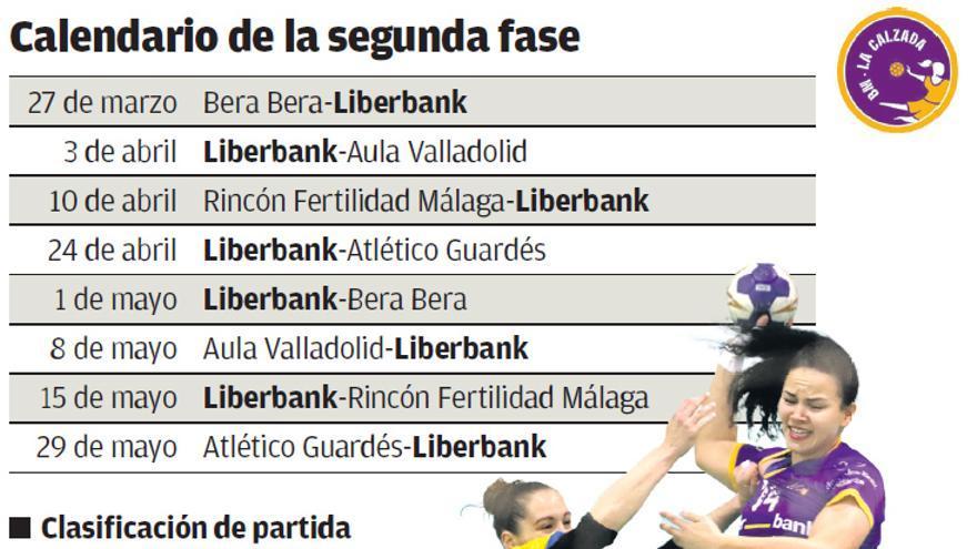 El Liberbank Gijón no forzará a las lesionadas ante el Bera Bera