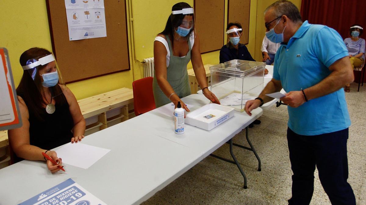 Resultados en Ferrol de las elecciones en Galicia 2020 del 12-J