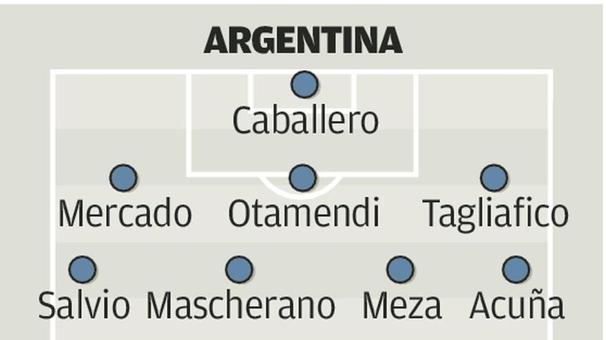Argentina se juega la vida